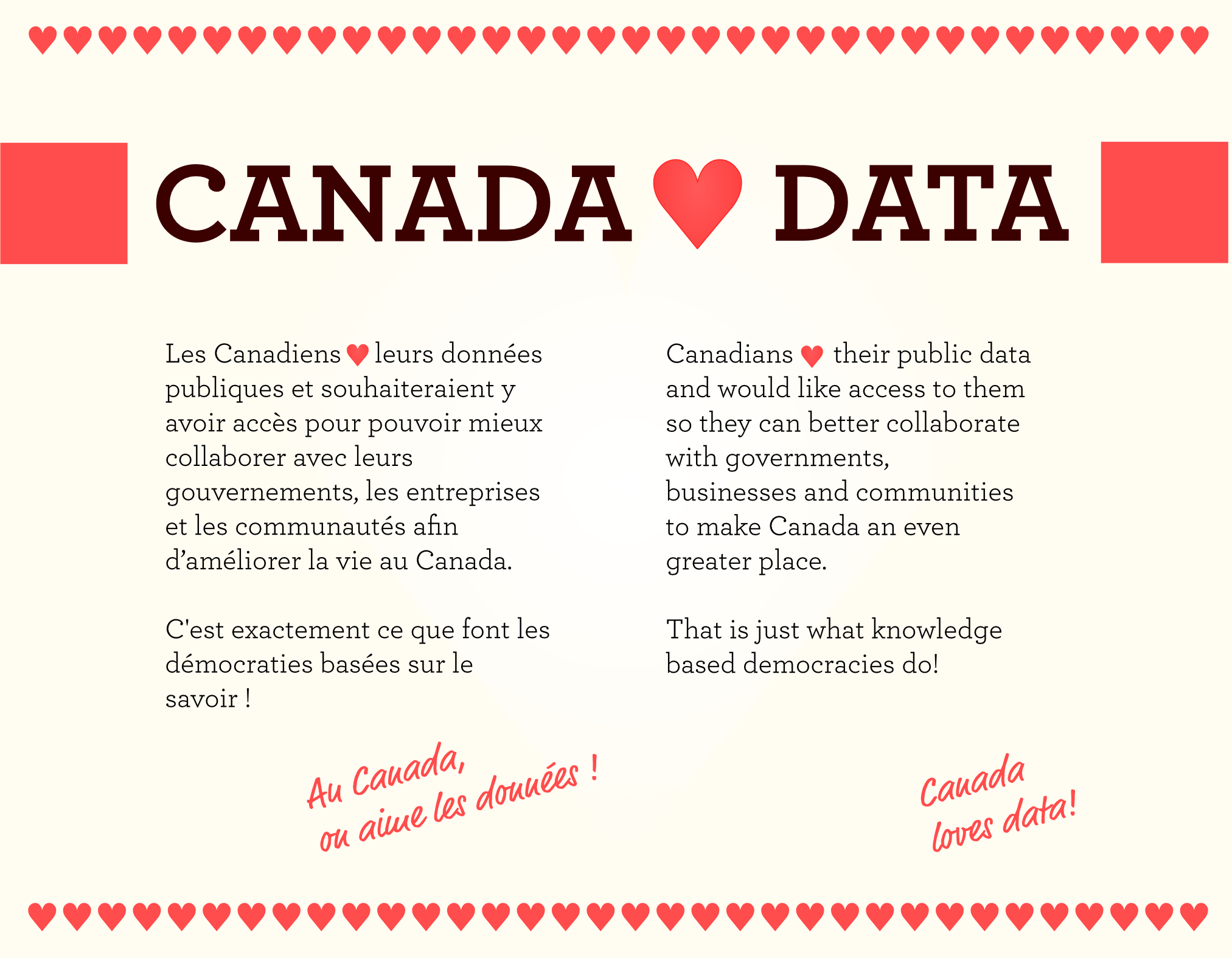 Datalibre urging governments to make data about canada and guest m4hsunfo