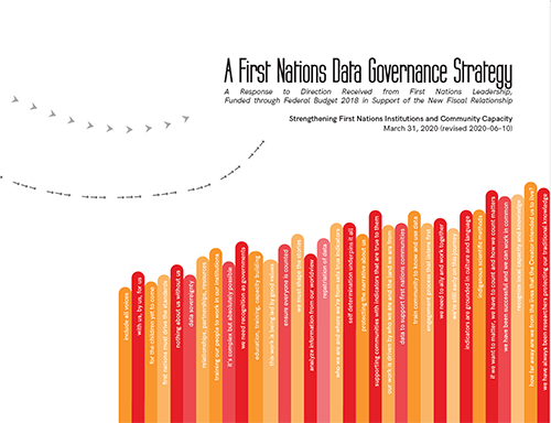The cover of the First Nations Data Governance Strategy, produced by the FNIGC as a response to direction received from First Nations leadership.
